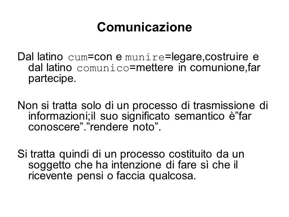 Comunicazione Dal latino cum=con e munire=legare,costruire e dal latino comunico=mettere in comunione,far partecipe.