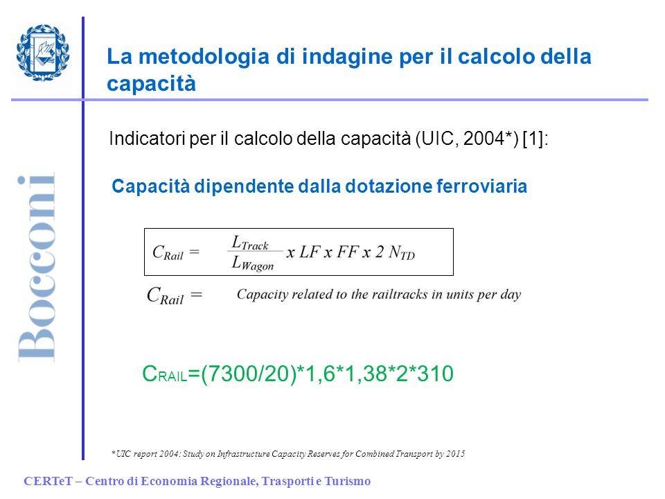La metodologia di indagine per il calcolo della capacità