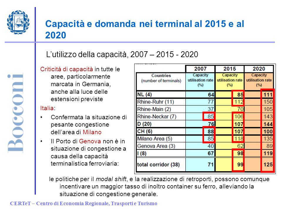 Capacità e domanda nei terminal al 2015 e al 2020