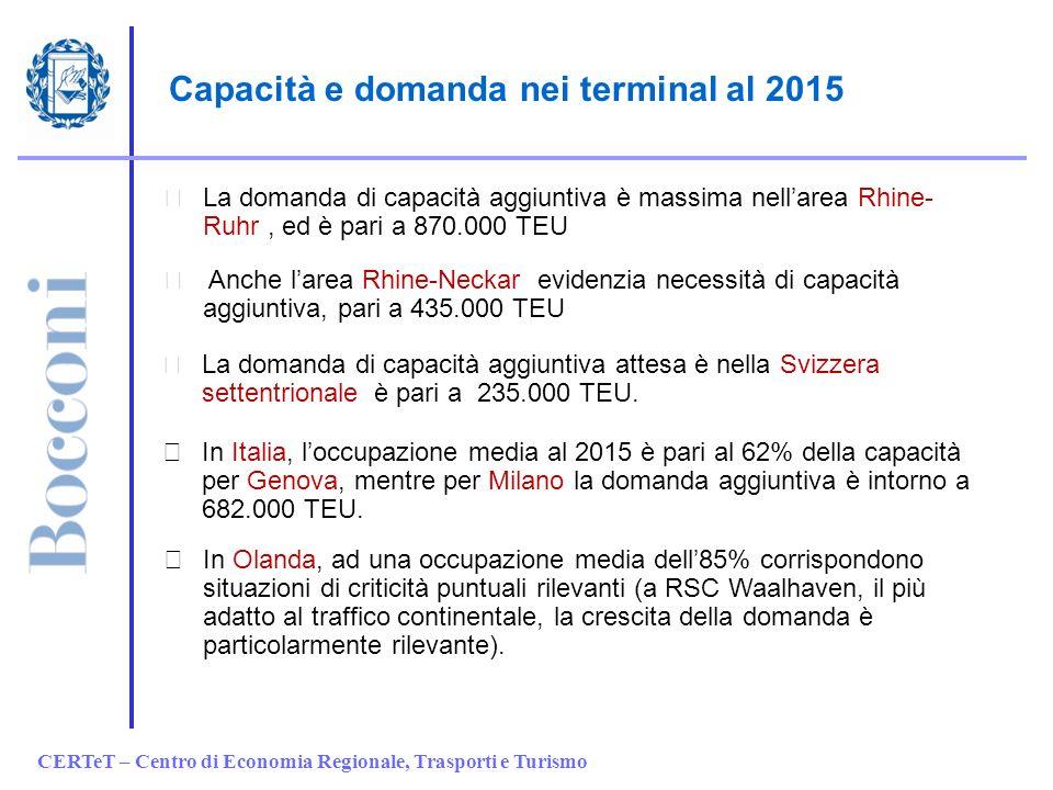 Capacità e domanda nei terminal al 2015