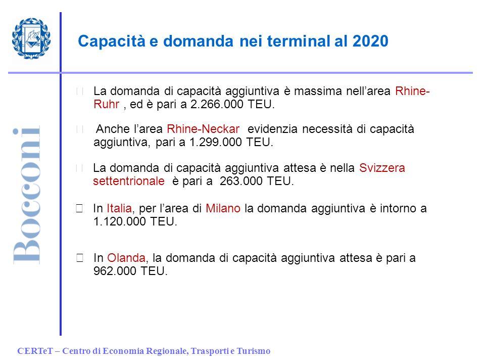 Capacità e domanda nei terminal al 2020