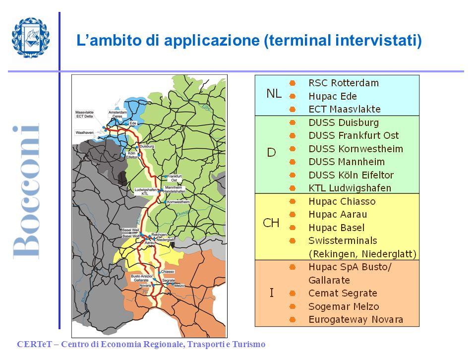 L'ambito di applicazione (terminal intervistati)