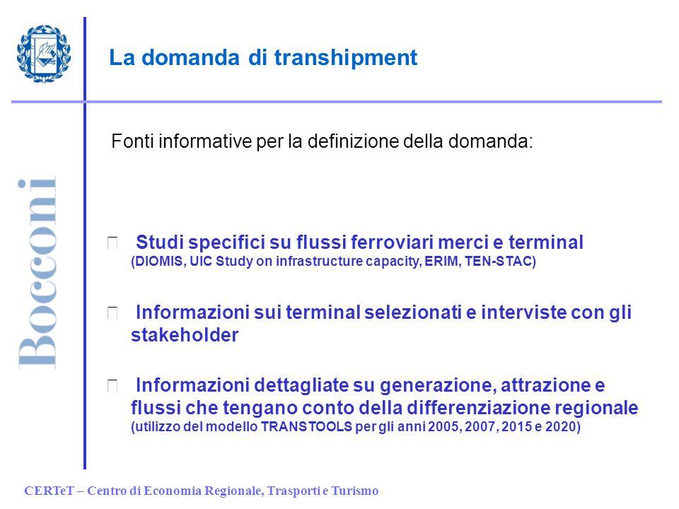 La domanda di transhipment