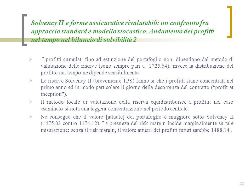Solvency II e forme assicurative rivalutabili: un confronto fra approccio standard e modello stocastico. Andamento dei profitti nel tempo nel bilancio di solvibilità 2