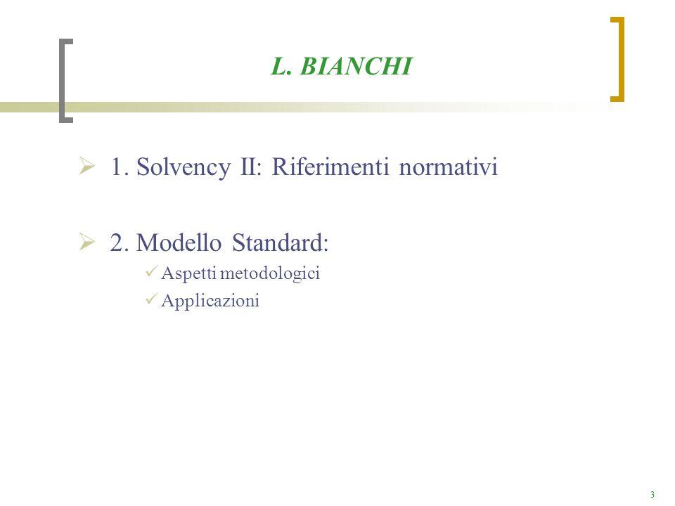 1. Solvency II: Riferimenti normativi 2. Modello Standard: