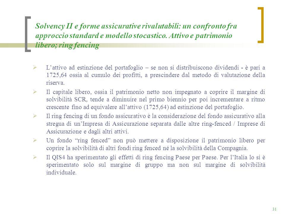 Solvency II e forme assicurative rivalutabili: un confronto fra approccio standard e modello stocastico. Attivo e patrimonio libero; ring fencing