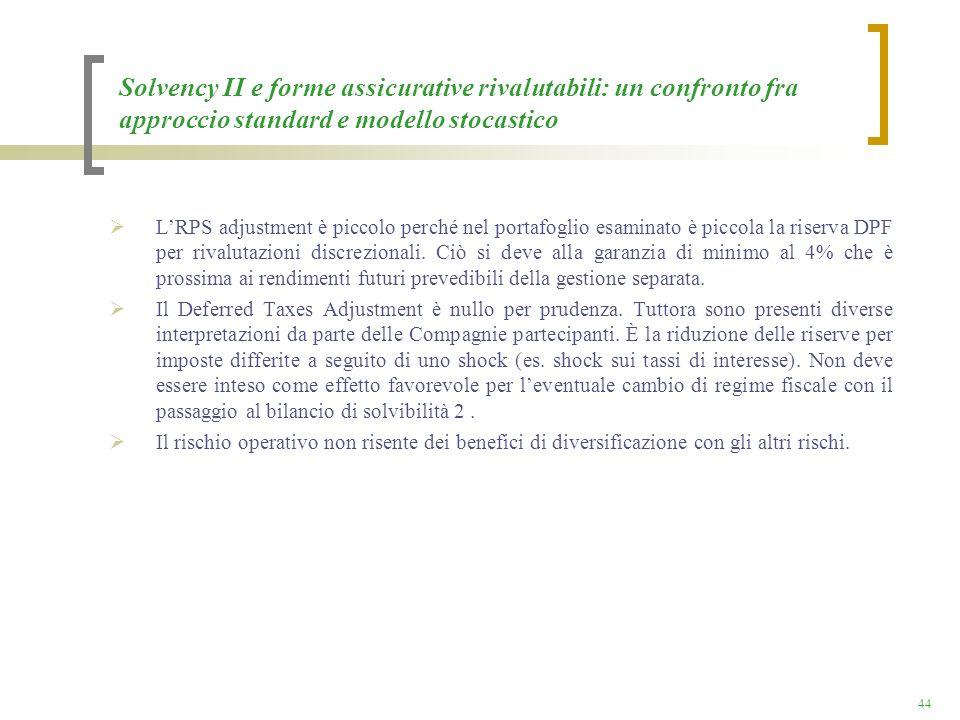 Solvency II e forme assicurative rivalutabili: un confronto fra approccio standard e modello stocastico