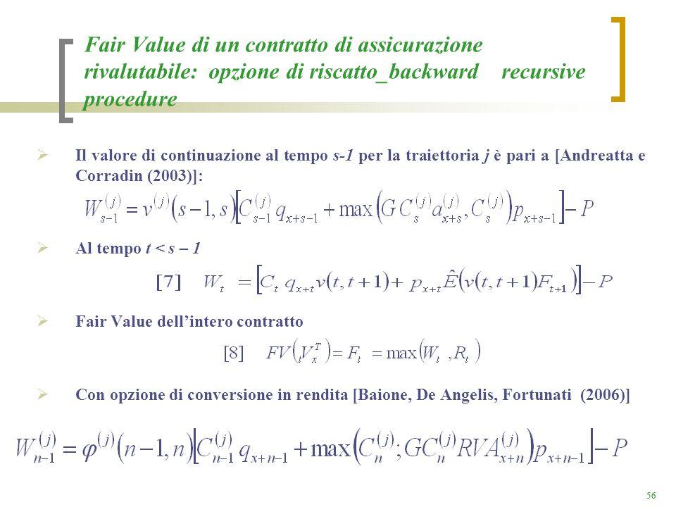 Fair Value di un contratto di assicurazione rivalutabile: opzione di riscatto_backward recursive procedure