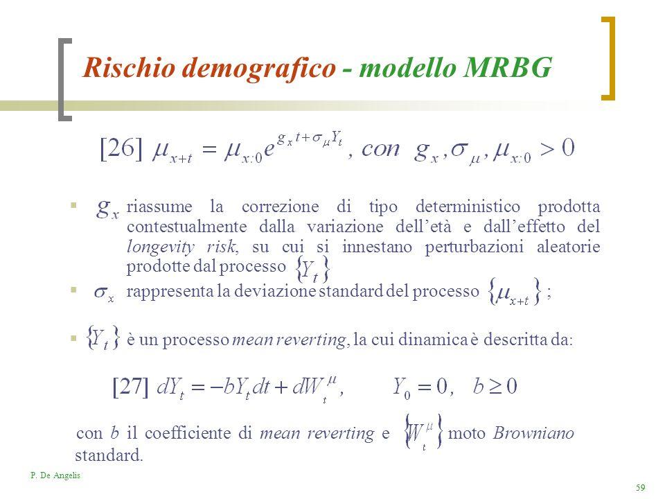 Rischio demografico - modello MRBG