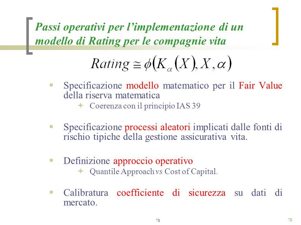 Passi operativi per l'implementazione di un modello di Rating per le compagnie vita