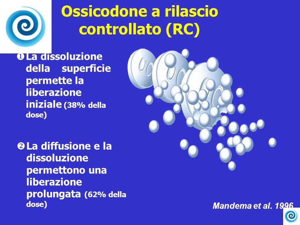 Ossicodone a rilascio controllato (RC)