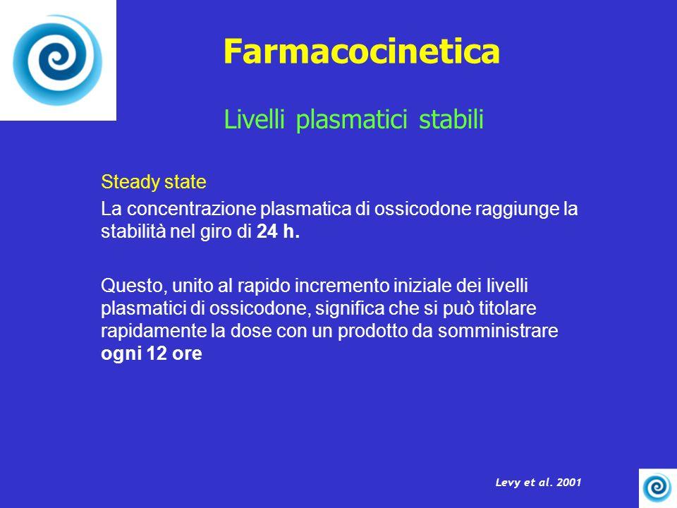 Farmacocinetica Livelli plasmatici stabili Steady state
