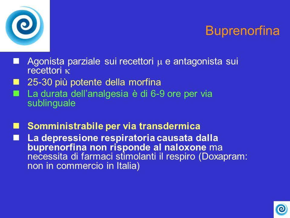 Buprenorfina Agonista parziale sui recettori m e antagonista sui recettori k. 25-30 più potente della morfina.