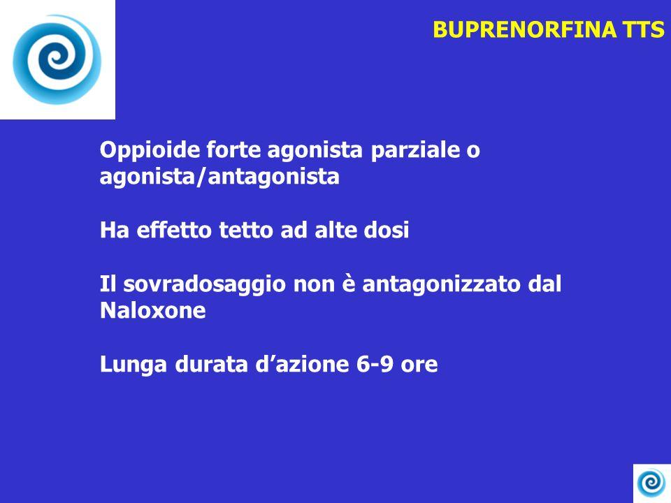 BUPRENORFINA TTS Oppioide forte agonista parziale o agonista/antagonista. Ha effetto tetto ad alte dosi.