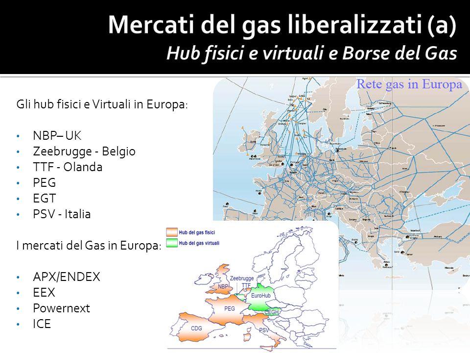 Mercati del gas liberalizzati (a) Hub fisici e virtuali e Borse del Gas