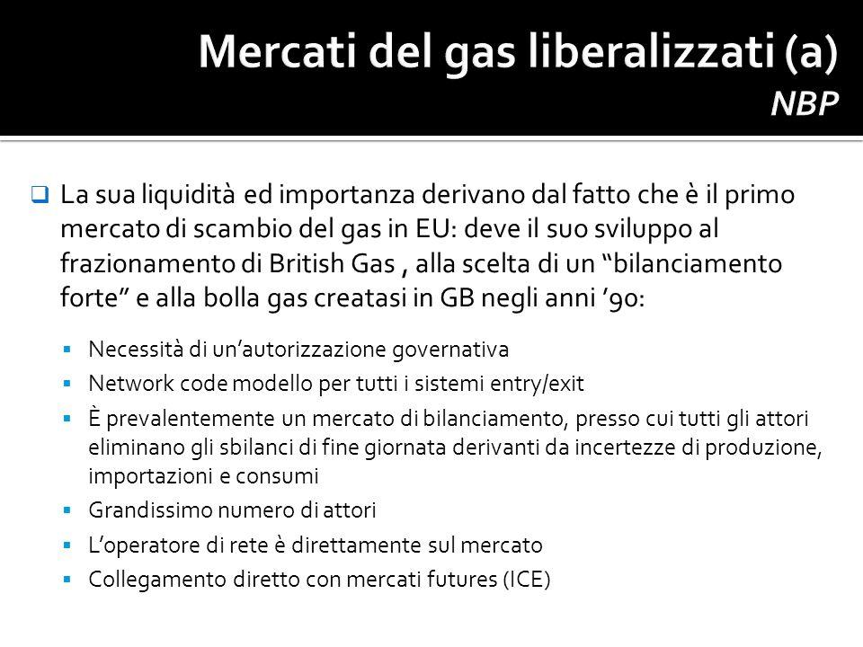 Mercati del gas liberalizzati (a) NBP