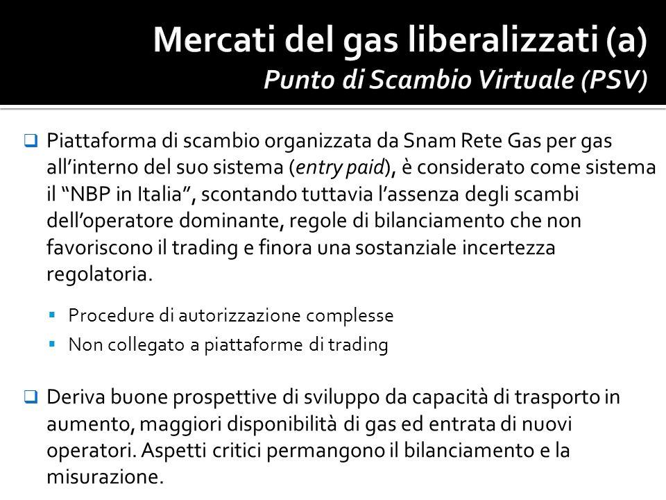 Mercati del gas liberalizzati (a) Punto di Scambio Virtuale (PSV)