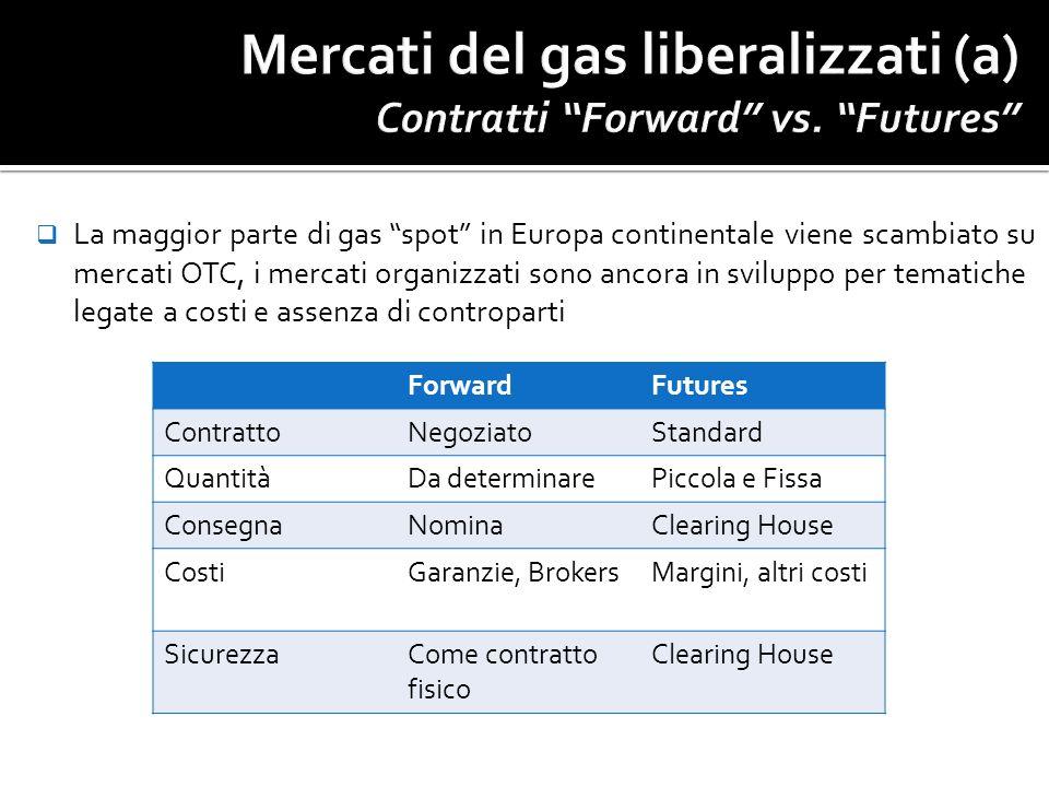 Mercati del gas liberalizzati (a) Contratti Forward vs. Futures