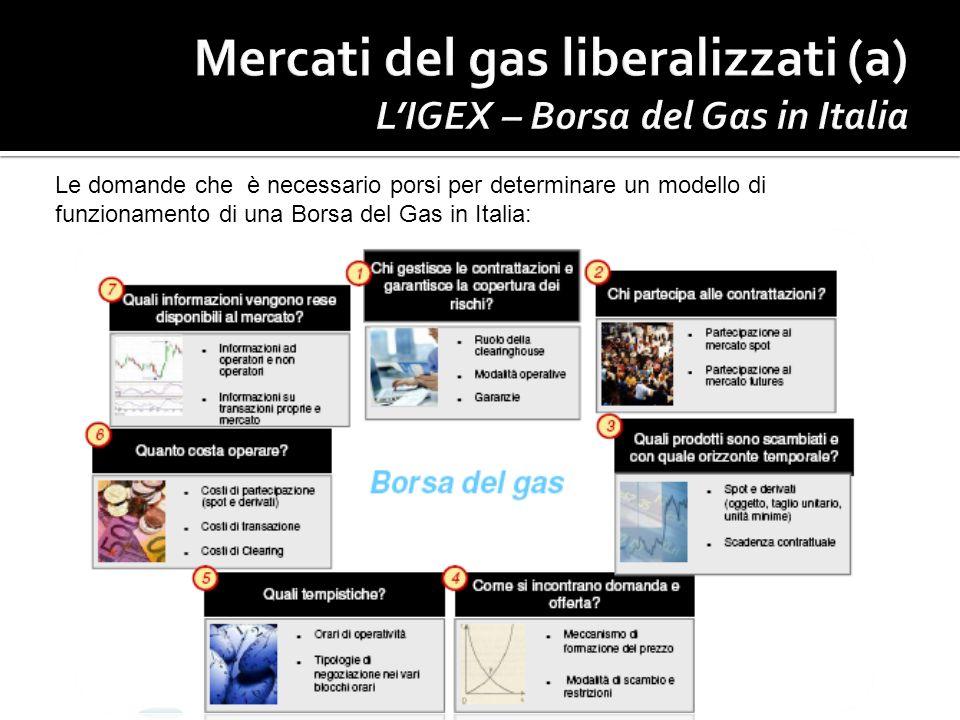 Mercati del gas liberalizzati (a) L'IGEX – Borsa del Gas in Italia