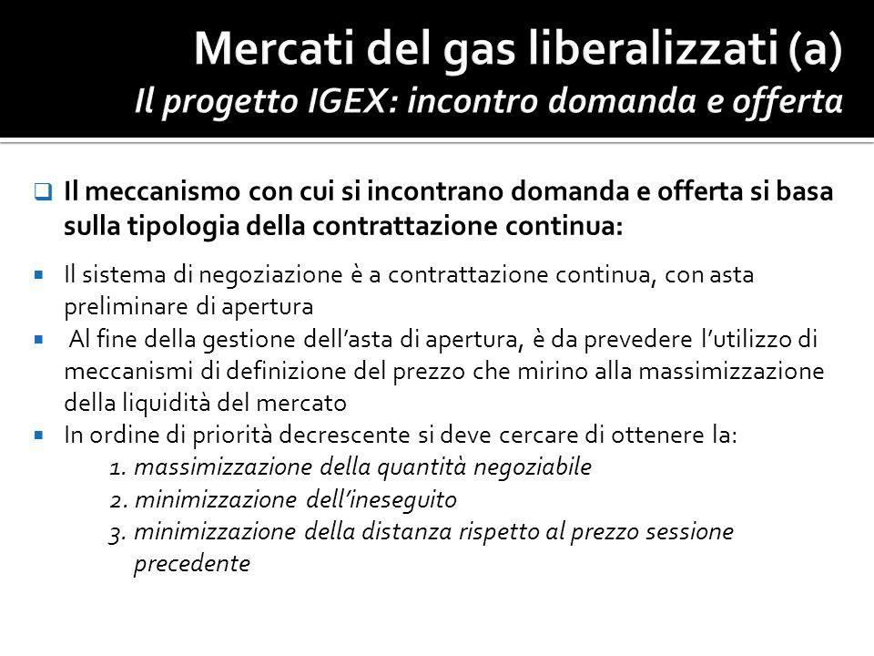 Mercati del gas liberalizzati (a) Il progetto IGEX: incontro domanda e offerta