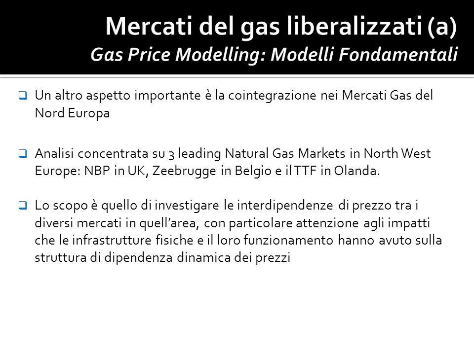 Mercati del gas liberalizzati (a) Gas Price Modelling: Modelli Fondamentali