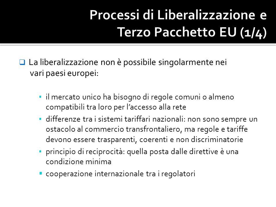 Processi di Liberalizzazione e Terzo Pacchetto EU (1/4)