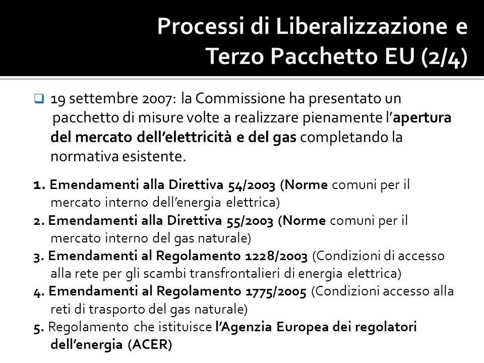 Processi di Liberalizzazione e Terzo Pacchetto EU (2/4)