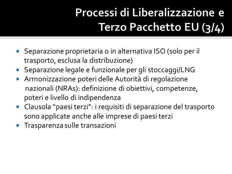 Processi di Liberalizzazione e Terzo Pacchetto EU (3/4)