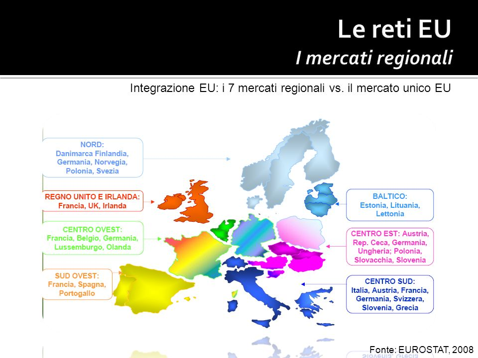 Le reti EU I mercati regionali