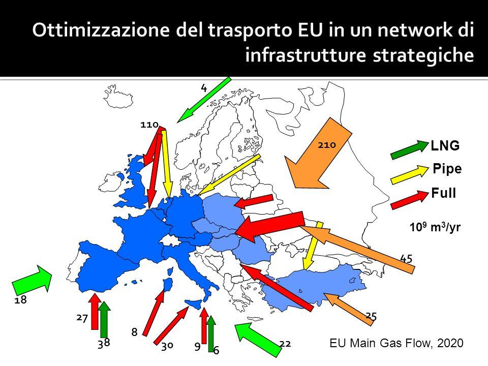 Ottimizzazione del trasporto EU in un network di infrastrutture strategiche
