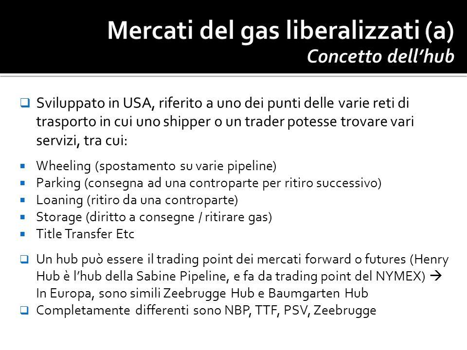 Mercati del gas liberalizzati (a) Concetto dell'hub