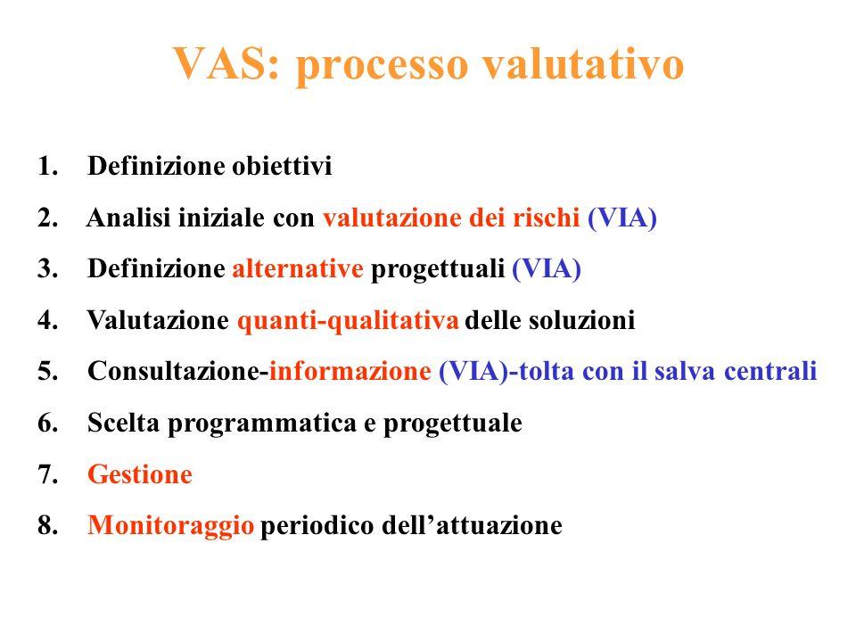 VAS: processo valutativo
