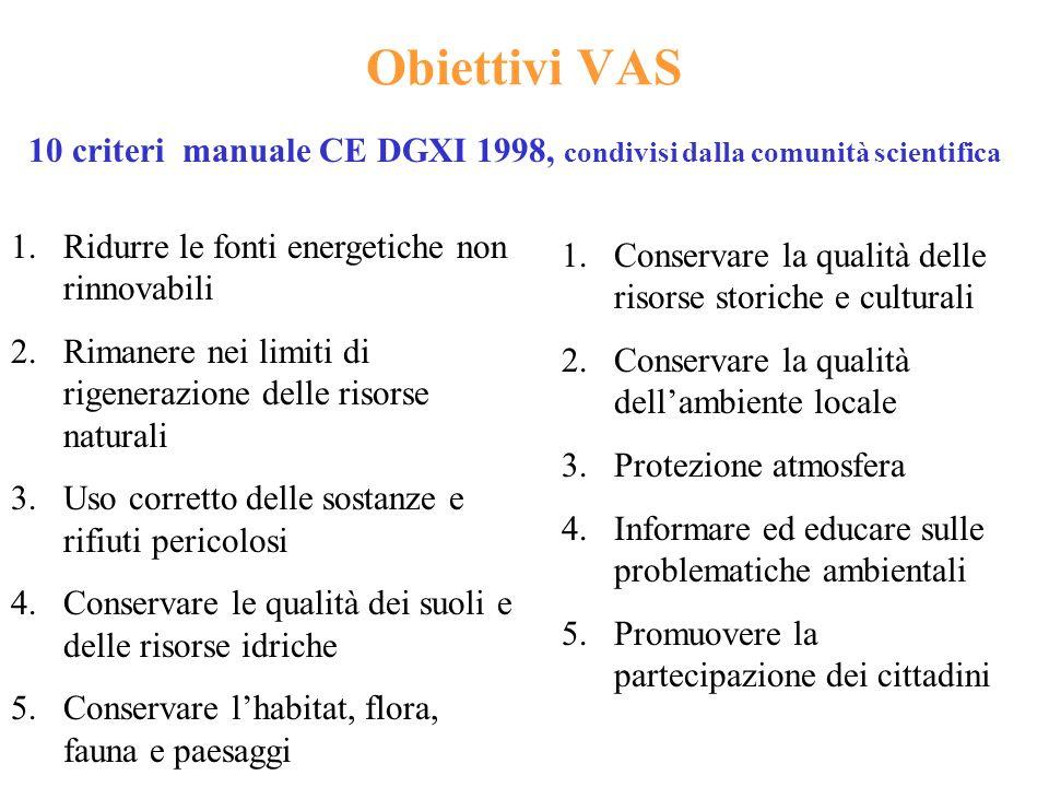 Obiettivi VAS 10 criteri manuale CE DGXI 1998, condivisi dalla comunità scientifica. Ridurre le fonti energetiche non rinnovabili.