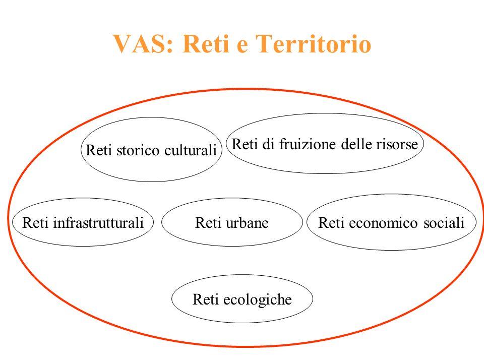 VAS: Reti e Territorio Reti di fruizione delle risorse