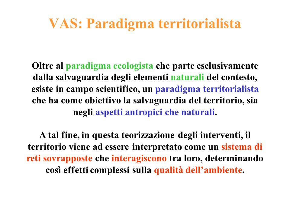 VAS: Paradigma territorialista