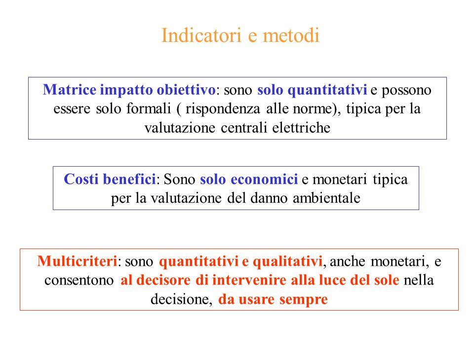 Indicatori e metodi