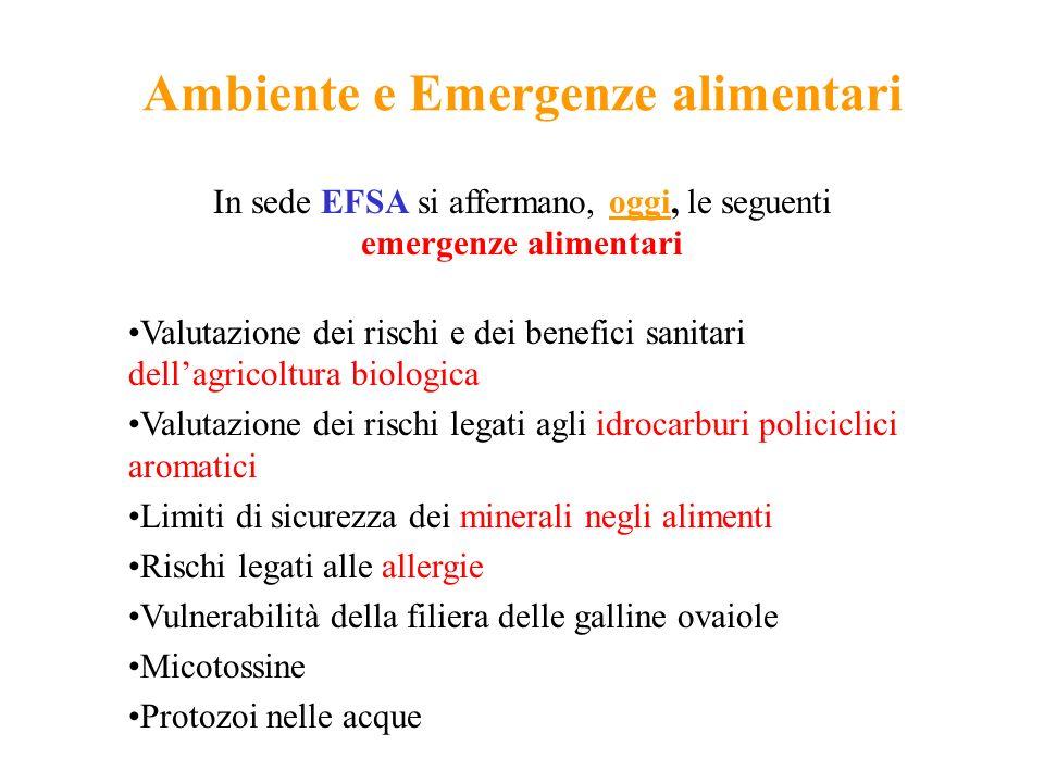 Ambiente e Emergenze alimentari