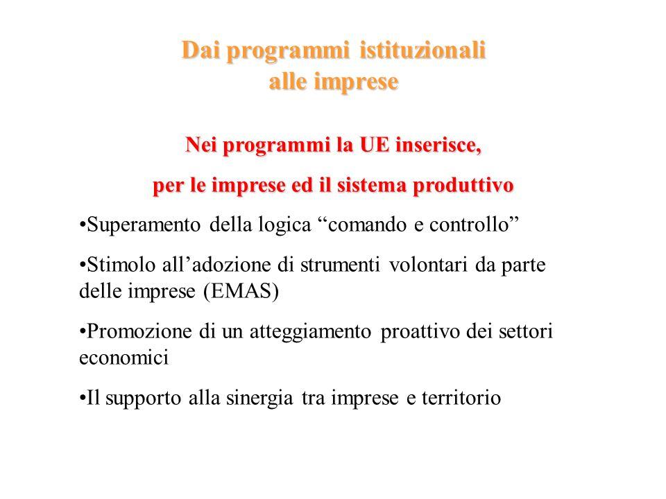Dai programmi istituzionali alle imprese