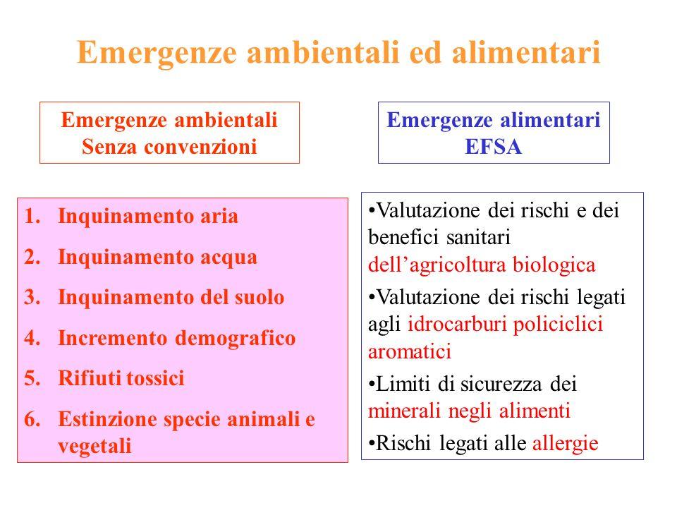 Emergenze ambientali ed alimentari