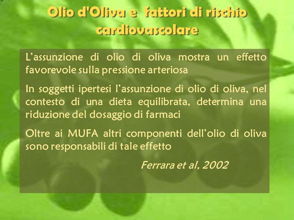 Olio d Oliva e fattori di rischio cardiovascolare