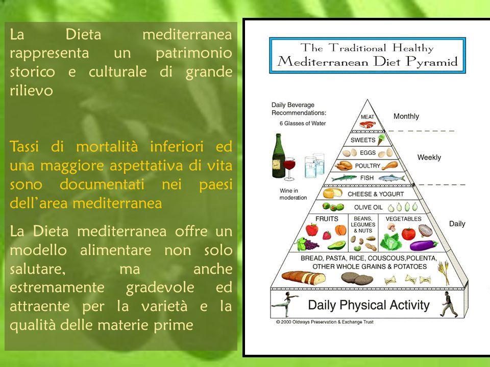 La Dieta mediterranea rappresenta un patrimonio storico e culturale di grande rilievo