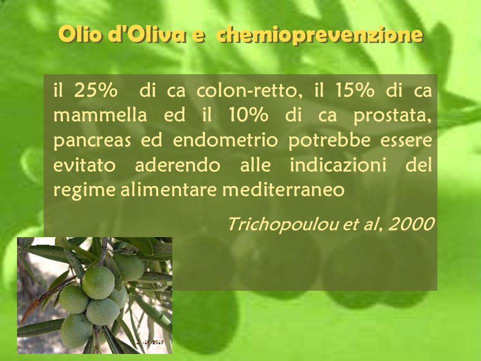 Olio d Oliva e chemioprevenzione