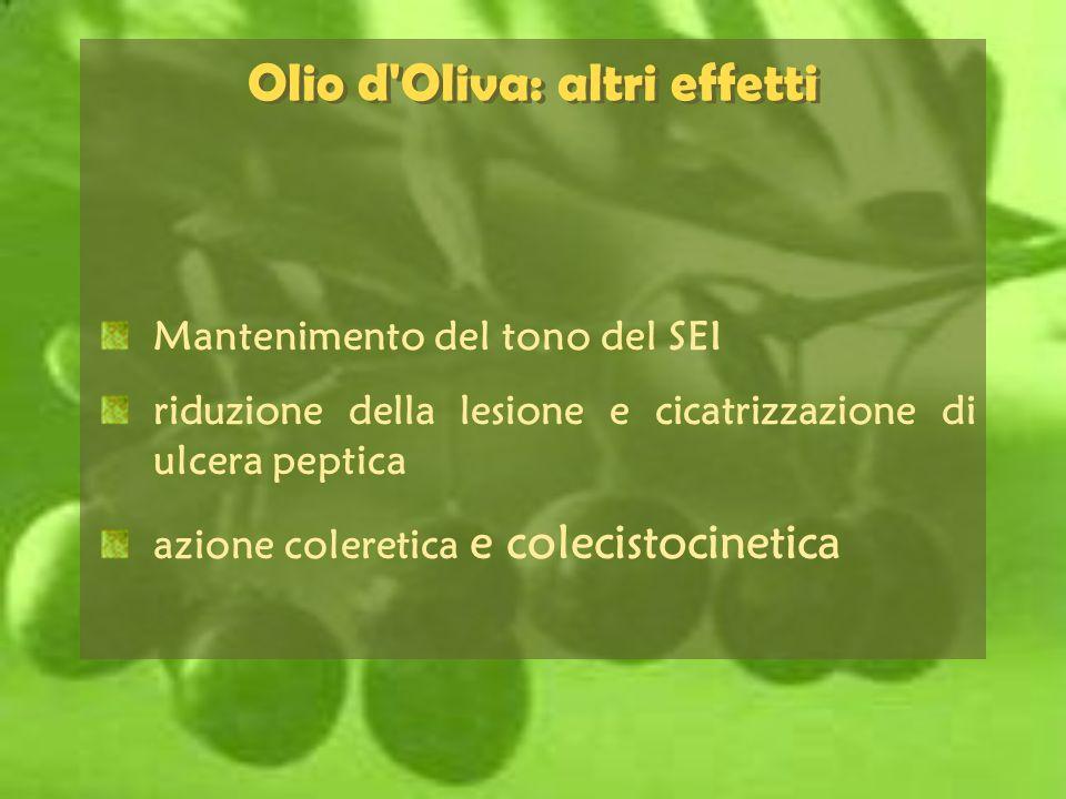 Olio d Oliva: altri effetti