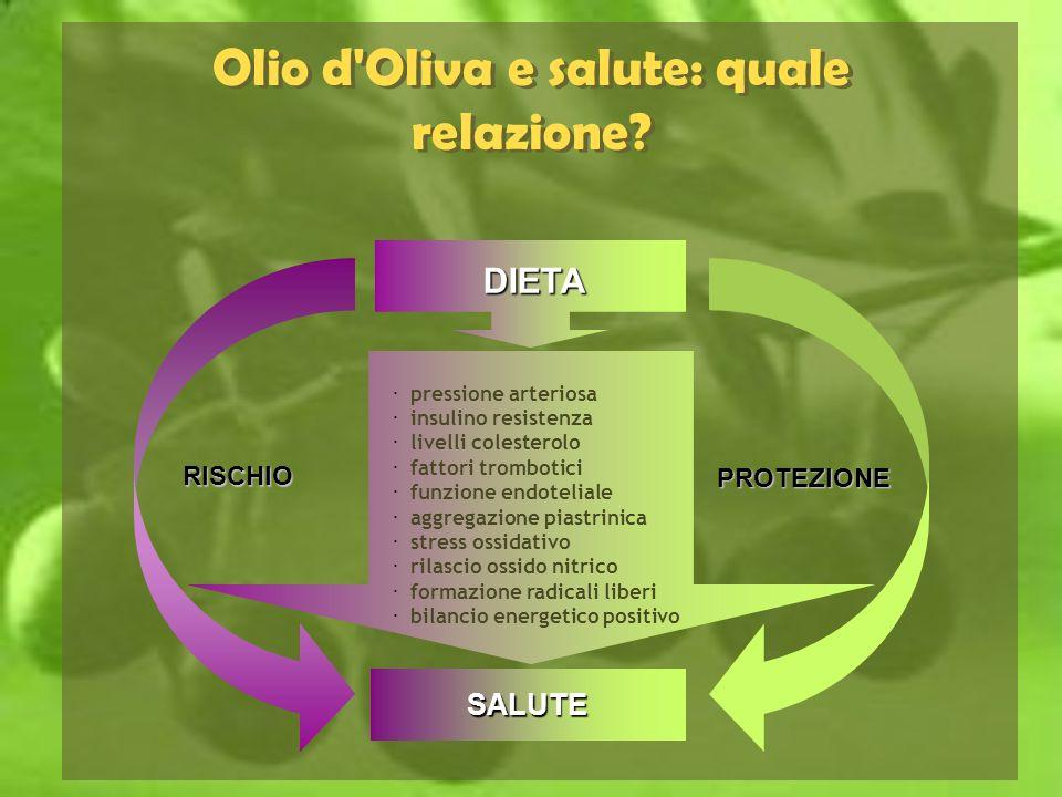 Olio d Oliva e salute: quale relazione