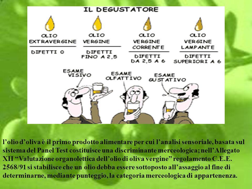 l'olio d'oliva è il primo prodotto alimentare per cui l'analisi sensoriale, basata sul sistema del Panel Test costituisce una discriminante merceologica; nell'Allegato XII Valutazione organolettica dell'olio di oliva vergine regolamento C.E.E.