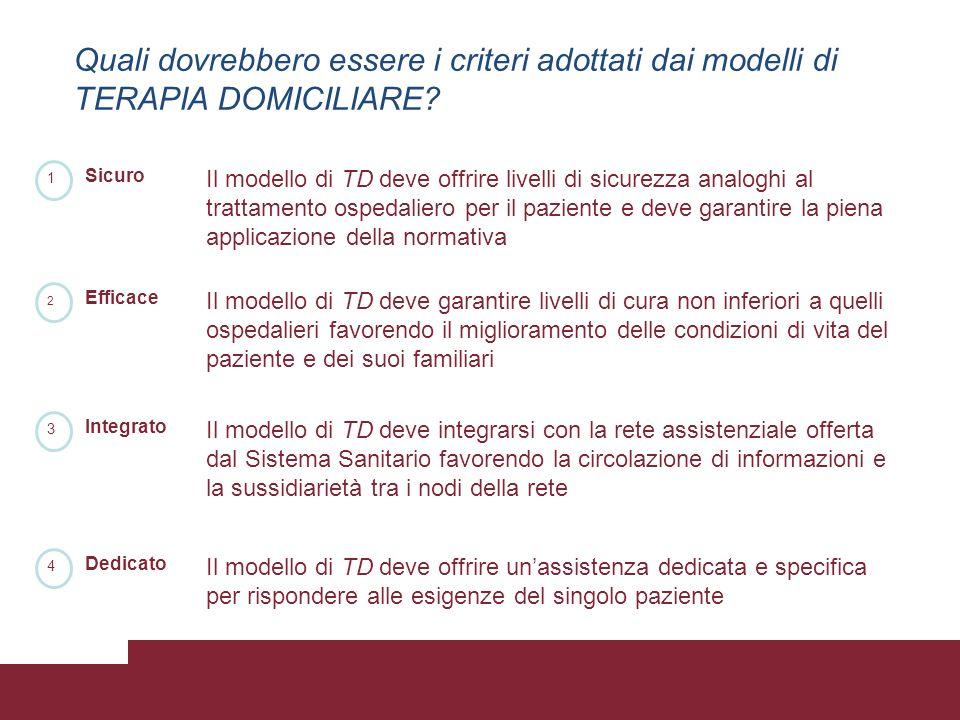 Quali dovrebbero essere i criteri adottati dai modelli di TERAPIA DOMICILIARE