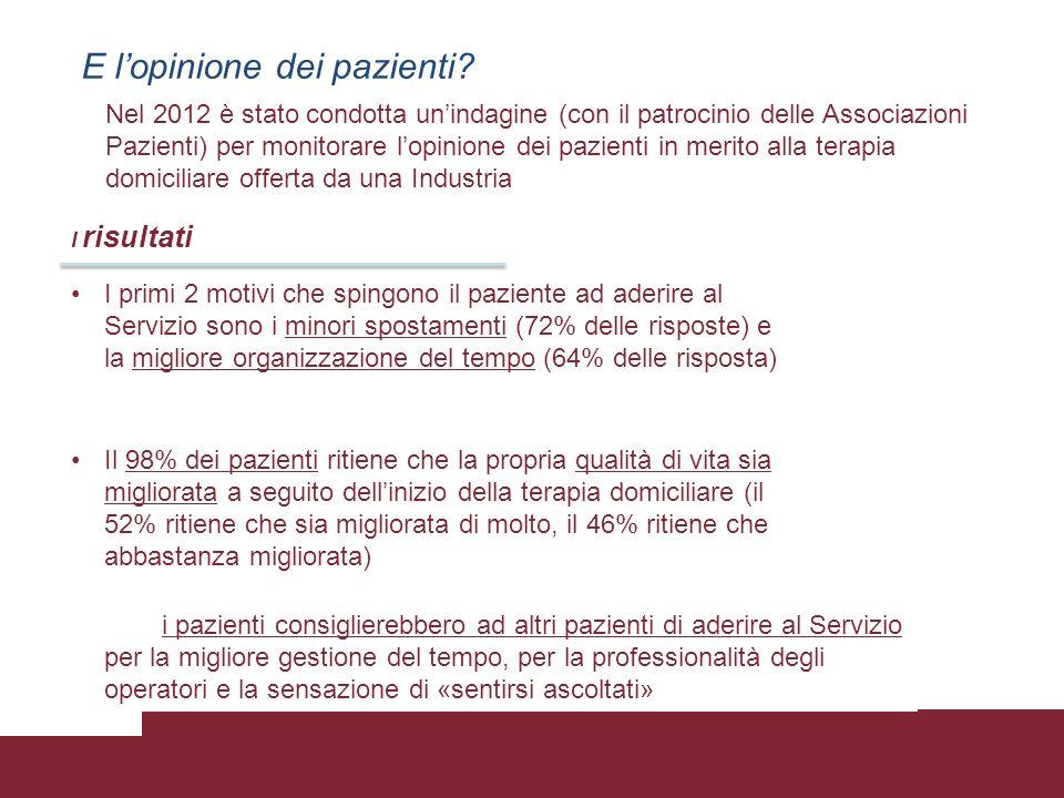 L'opinione dei pazienti