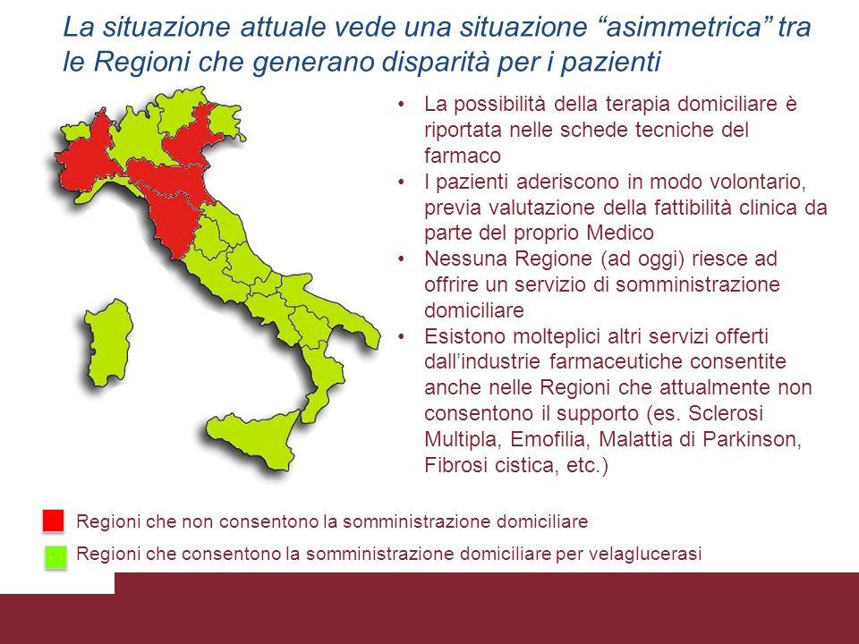 La situazione attuale vede una situazione asimmetrica tra le Regioni che generano disparità per i pazienti