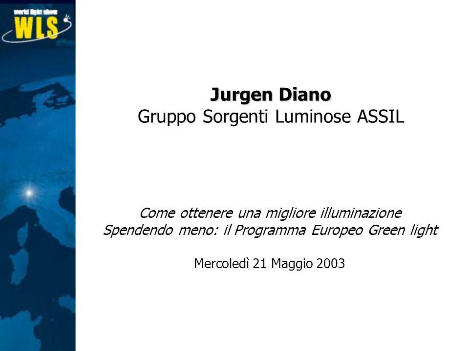 Gruppo Sorgenti Luminose ASSIL