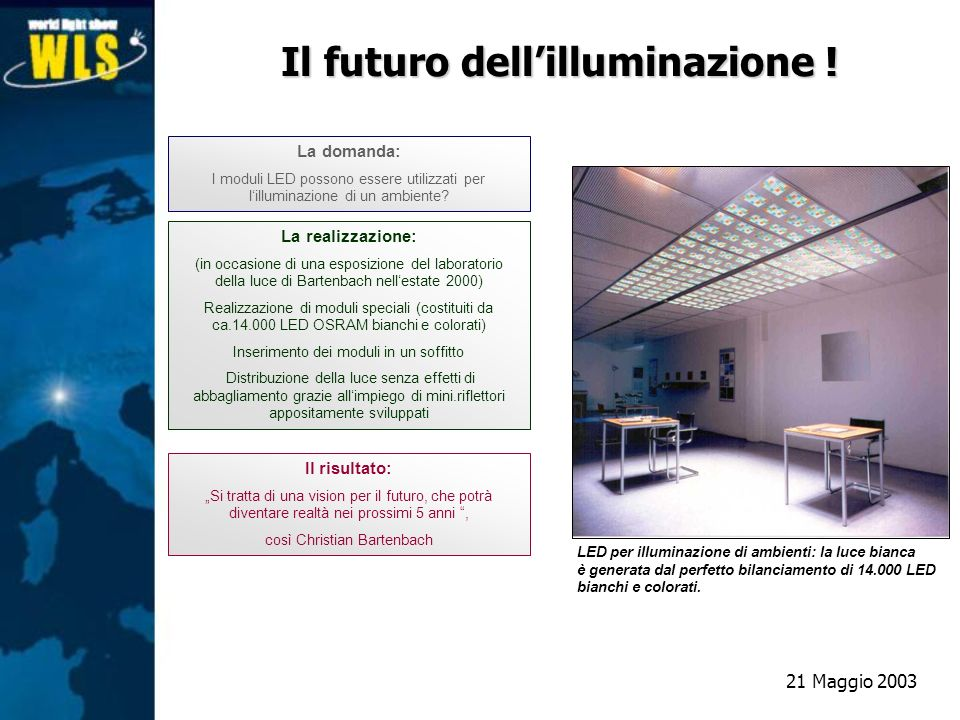 Il futuro dell'illuminazione !